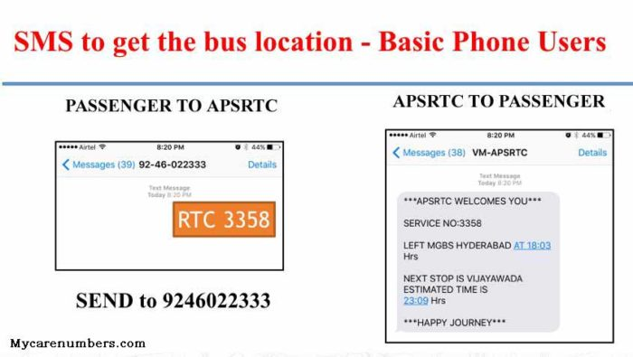 How to Use APSRTC Live Track Service Using Vehicle Number